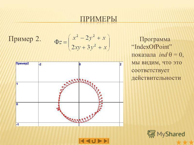 Пример 2. Программа IndexOfPoint показала ind = 0, мы видим, что это соответствует действительности