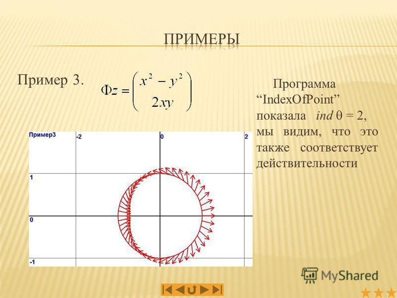 Пример 3. Программа IndexOfPoint показала ind = 2, мы видим, что это также соответствует действительности