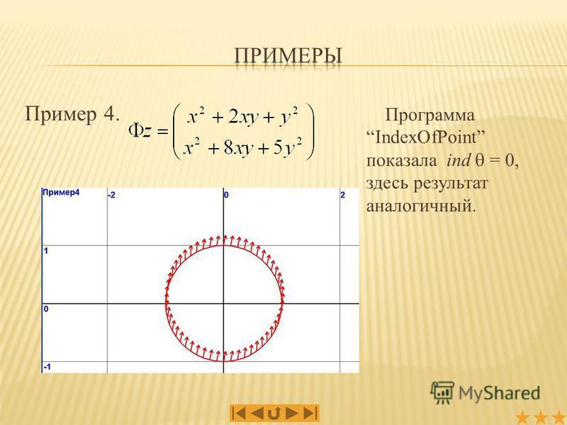 Пример 4. Программа IndexOfPoint показала ind = 0, здесь результат аналогичный.