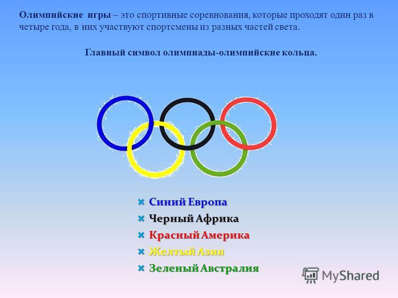 Олимпийские игры – это спортивные соревнования, которые проходят один раз в четыре года, в них участвуют спортсмены из разных частей света. Синий Европа Синий Европа Черный Африка Черный Африка Красный Америка Красный Америка Желтый Азия Желтый Азия