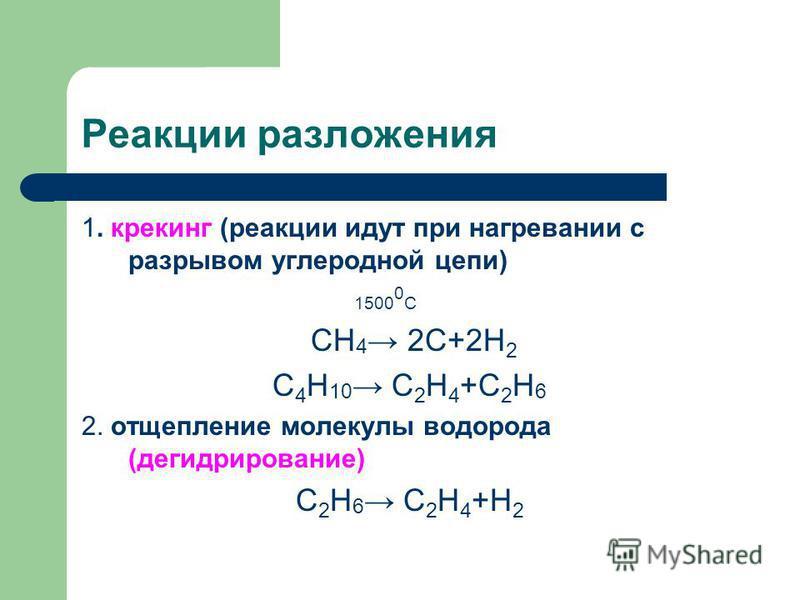 Реакции разложения 1. крекинг (реакции идут при нагревании с разрывом углеродной цепи) 1500 0 С СН 4 2С+2Н 2 С 4 Н 10 С 2 Н 4 +С 2 Н 6 2. отщепление молекулы водорода (дегидрирование) С 2 Н 6 С 2 Н 4 +Н 2