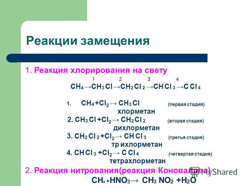 Реакции замещения 1. Реакция хлорирования на свету 1 2 3 4 СН 4СН 3 СlСН 2 Сl 2СН Сl 3С Сl 4 1. СН 4 +Cl 2 СН 3 Сl (первая стадия) хлорметан 2. СН 3 Сl +Cl 2 СН 2 Сl 2 (вторая стадия) дихлорметан 3. СН 2 Сl 2 +Cl 2 СН Сl 3 (третья стадия) тр ихлормет