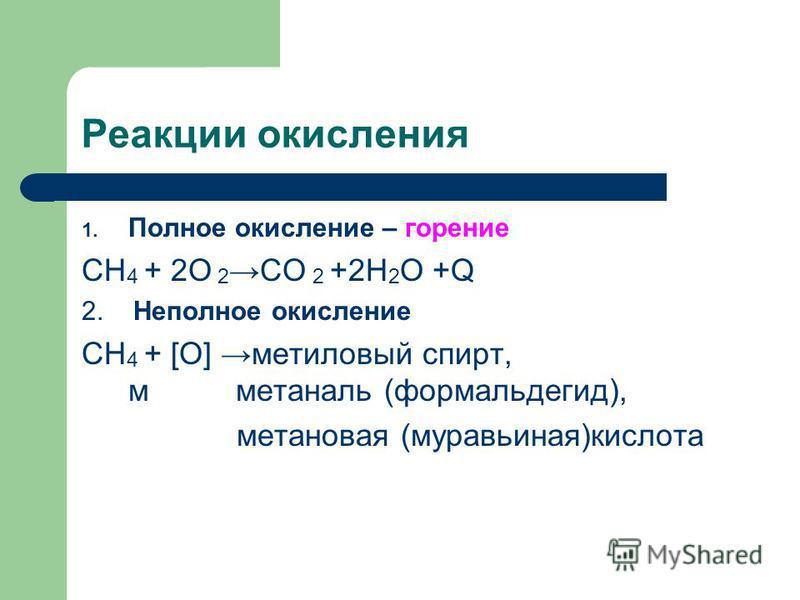 Реакции окисления 1. Полное окисление – горение СН 4 + 2О 2 СО 2 +2Н 2 О +Q 2. Неполное окисление СН 4 + [О] метиловый спирт, м метаналь (формальдегид), метановая (муравьиная)кислота