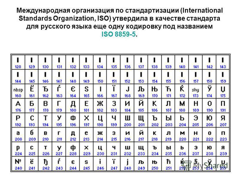Международная организация по стандартизации (International Standards Organization, ISO) утвердила в качестве стандарта для русского языка еще одну кодировку под названием ISO 8859-5.