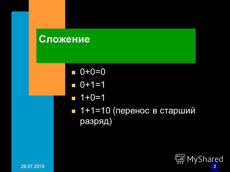 26.07.20153 Сложение n 0+0=0 n 0+1=1 n 1+0=1 n 1+1=10 (перенос в старший разряд)