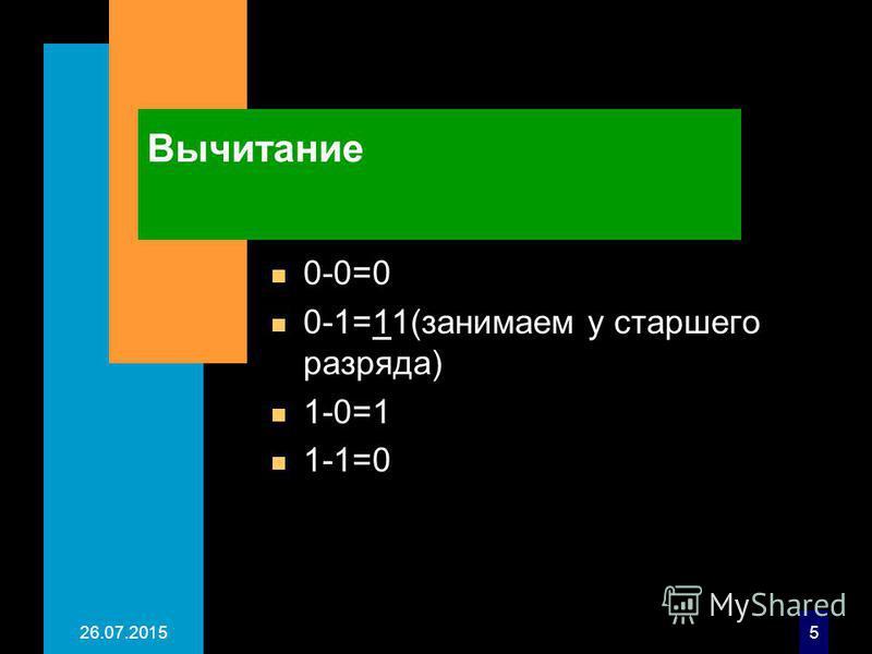 26.07.20155 Вычитание n 0-0=0 n 0-1=11(занимаем у старшего разряда) n 1-0=1 n 1-1=0