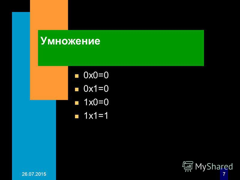 26.07.20157 Умножение n 0 х 0=0 n 0 х 1=0 n 1 х 0=0 n 1 х 1=1