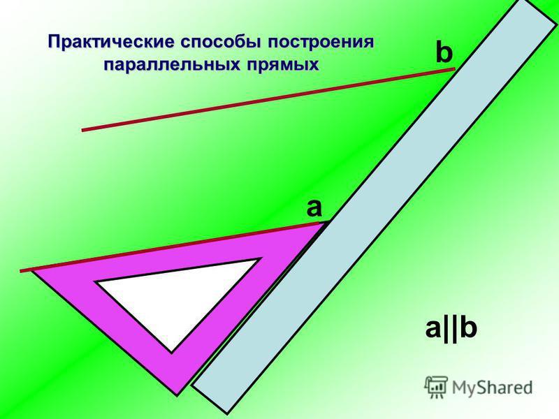 а b a||b Практические способы построения параллельных прямых