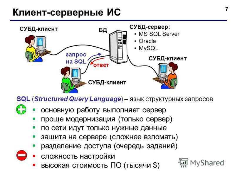 7 Клиент-серверные ИС БД СУБД-клиент основную работу выполняет сервер проще модернизация (только сервер) по сети идут только нужные данные защита на сервере (сложнее взломать) разделение доступа (очередь заданий) запрос на SQL ответ СУБД-сервер: MS S
