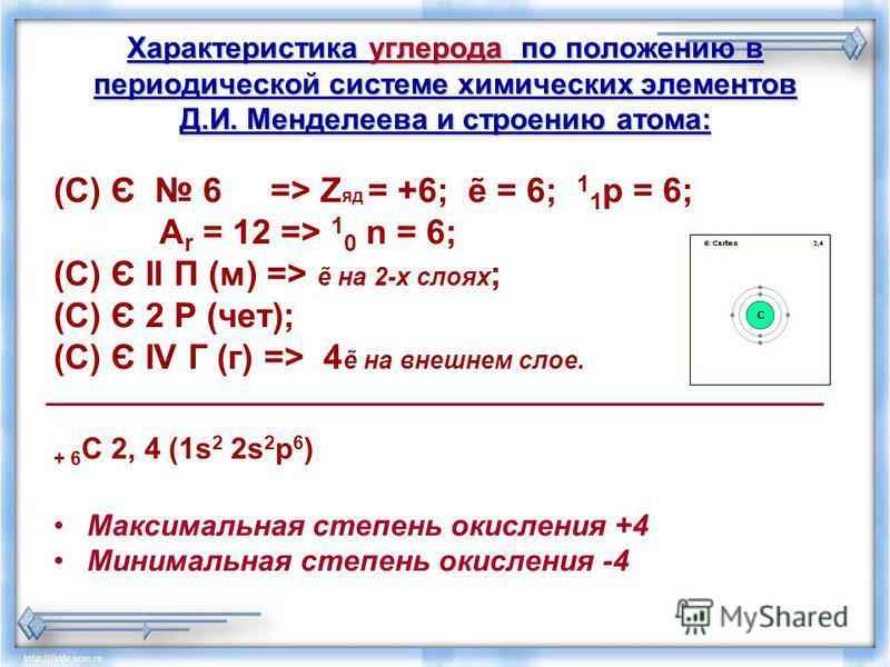 Характеристика углерода по положению в периодической системе химических элементов Д.И. Менделеева и строению атома: (С) Є 6 => Z яд = +6; = 6; 1 1 р = 6; А r = 12 => 1 0 n = 6; (С) Є II П (м) => на 2-х слоях ; (С) Є 2 Р (чет); (С) Є IV Г (г) => 4 на