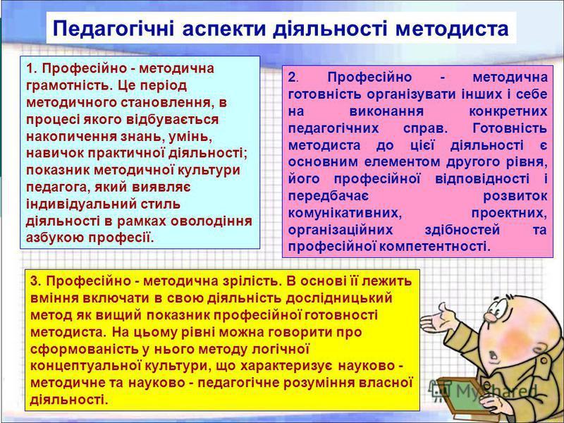 Педагогічні аспекти діяльності методиста 1. Професійно - методична грамотність. Це період методичного становлення, в процесі якого відбувається накопичення знань, умінь, навичок практичної діяльності; показник методичної культури педагога, який виявл