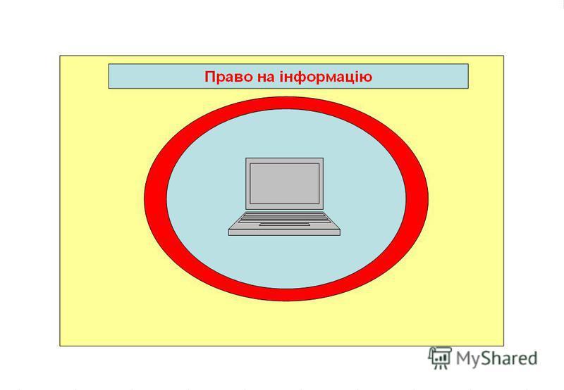 Урок інформатики 9 клас Робота учнів з програмою РоwerPoint