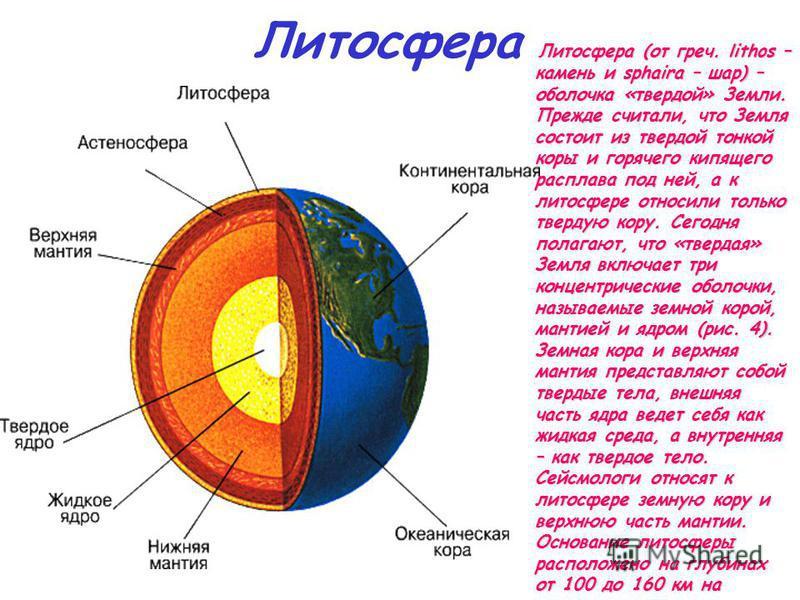 Литосфера Литосфера (от греч. lithos – камень и sphaira – шар) – оболочка «твердой» Земли. Прежде считали, что Земля состоит из твердой тонкой коры и горячего кипящего расплава под ней, а к литосфере относили только твердую кору. Сегодня полагают, чт