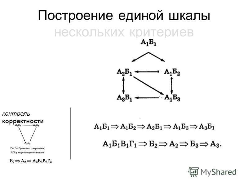 Построение единой шкалы нескольких критериев контроль корректности