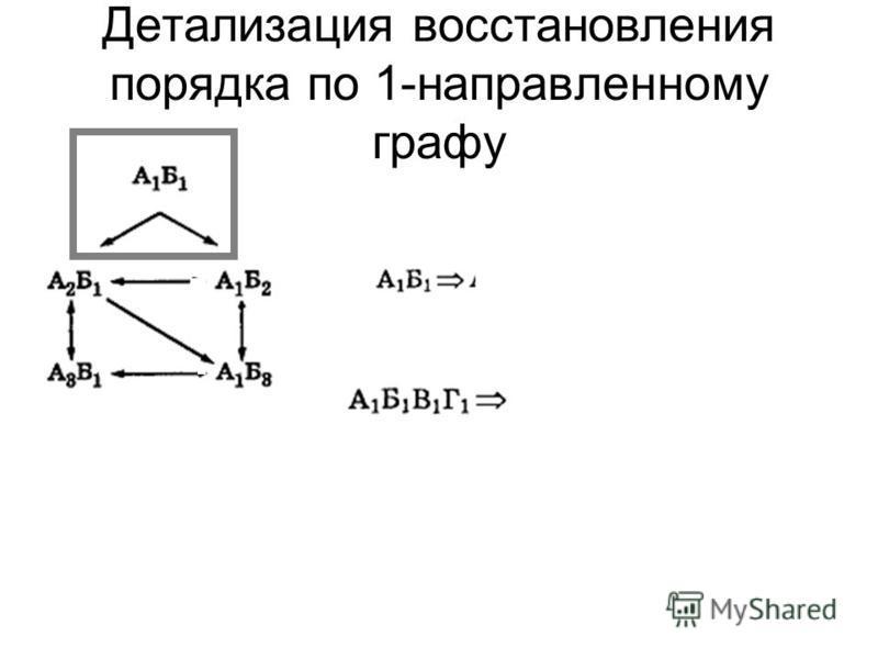 Детализация восстановления порядка по 1-направленному графу