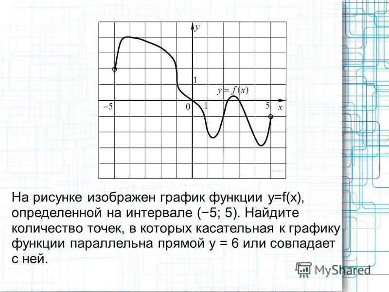 На рисунке изображен график функции y=f(x), определенной на интервале (5; 5). Найдите количество точек, в которых касательная к графику функции параллельна прямой y = 6 или совпадает с ней.