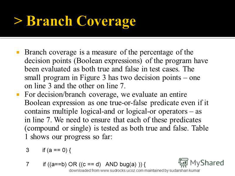 Branch coverage is a measure of the percentage of the decision points (Boolean expressions) of the program have been evaluated as both true and false in test cases. The small program in Figure 3 has two decision points – one on line 3 and the other o