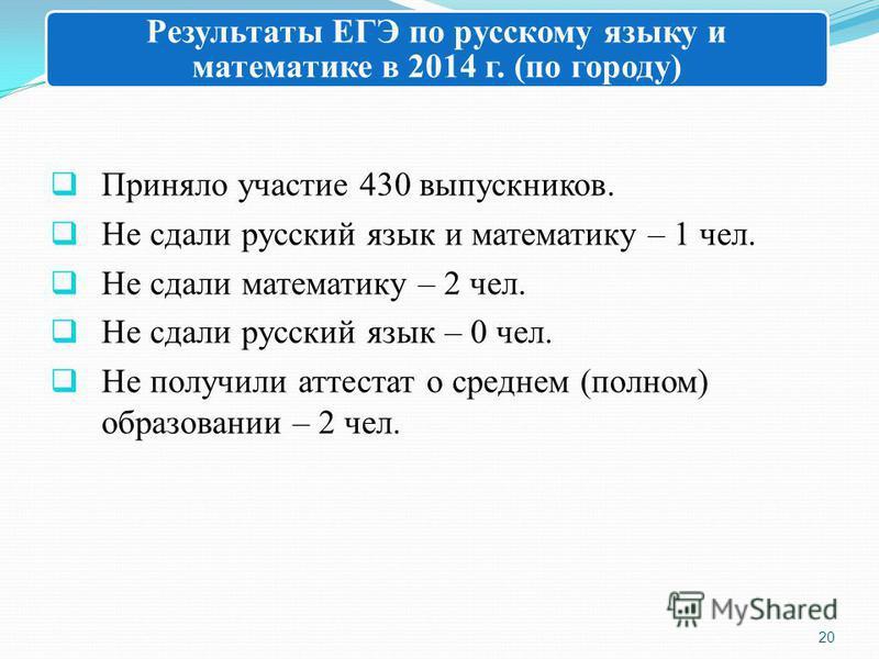 20 Результаты ЕГЭ по русскому языку и математике в 2014 г. (по городу) Приняло участие 430 выпускников. Не сдали русский язык и математику – 1 чел. Не сдали математику – 2 чел. Не сдали русский язык – 0 чел. Не получили аттестат о среднем (полном) об