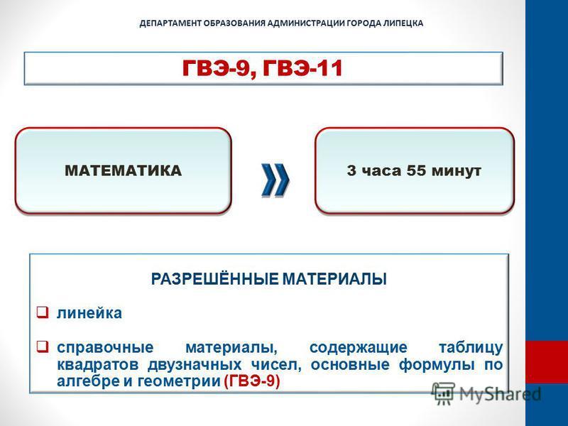 МАТЕМАТИКА 3 часа 55 минут ДЕПАРТАМЕНТ ОБРАЗОВАНИЯ АДМИНИСТРАЦИИ ГОРОДА ЛИПЕЦКА ГВЭ-9, ГВЭ-11 РАЗРЕШЁННЫЕ МАТЕРИАЛЫ линейка справочные материалы, содержащие таблицу квадратов двузначных чисел, основные формулы по алгебре и геометрии (ГВЭ-9)