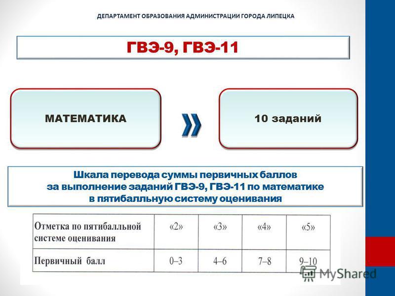 МАТЕМАТИКА 10 заданий ДЕПАРТАМЕНТ ОБРАЗОВАНИЯ АДМИНИСТРАЦИИ ГОРОДА ЛИПЕЦКА ГВЭ-9, ГВЭ-11 Шкала перевода суммы первичных баллов за выполнение заданий ГВЭ-9, ГВЭ-11 по математике в пятибалльную систему оценивания