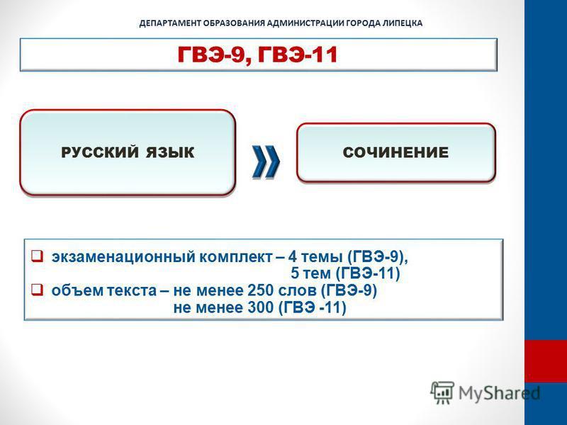 ДЕПАРТАМЕНТ ОБРАЗОВАНИЯ АДМИНИСТРАЦИИ ГОРОДА ЛИПЕЦКА ГВЭ-9, ГВЭ-11 РУССКИЙ ЯЗЫК СОЧИНЕНИЕ экзаменационный комплект – 4 темы (ГВЭ-9), 5 тем (ГВЭ-11) объем текста – не менее 250 слов (ГВЭ-9) не менее 300 (ГВЭ -11)