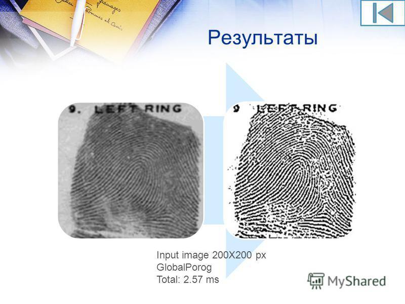Результаты Input image 200X200 px GlobalPorog Total: 2.57 ms