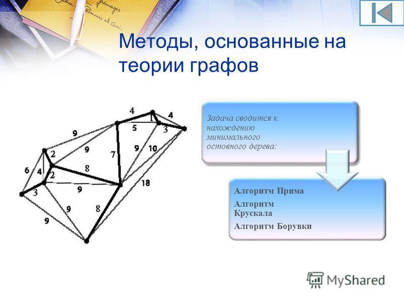 Методы, основанные на теории графов