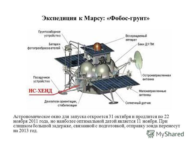 Экспедиция к Марсу: «Фобос-грунт» Астрономическое окно для запуска откроется 31 октября и продлится по 22 ноября 2011 года, но наиболее оптимальной датой является 11 ноября. При слишком большой задержке, связанной с подготовкой, отправку зонда перене