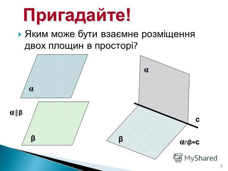 2 Яким може бути взаємне розміщення двох площин в просторі ? α β α β α β = с α β с