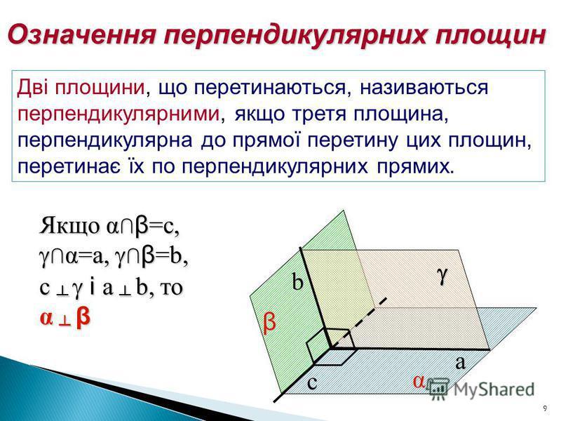9 Означення перпендикулярних площин Дві площини, що перетинаються, називаються перпендикулярними, якщо третя площина, перпендикулярна до прямої перетину цих площин, перетинає їх по перпендикулярних прямих. Якщо αβ=с, α=а, β=b, с і а b, то α β α β с а