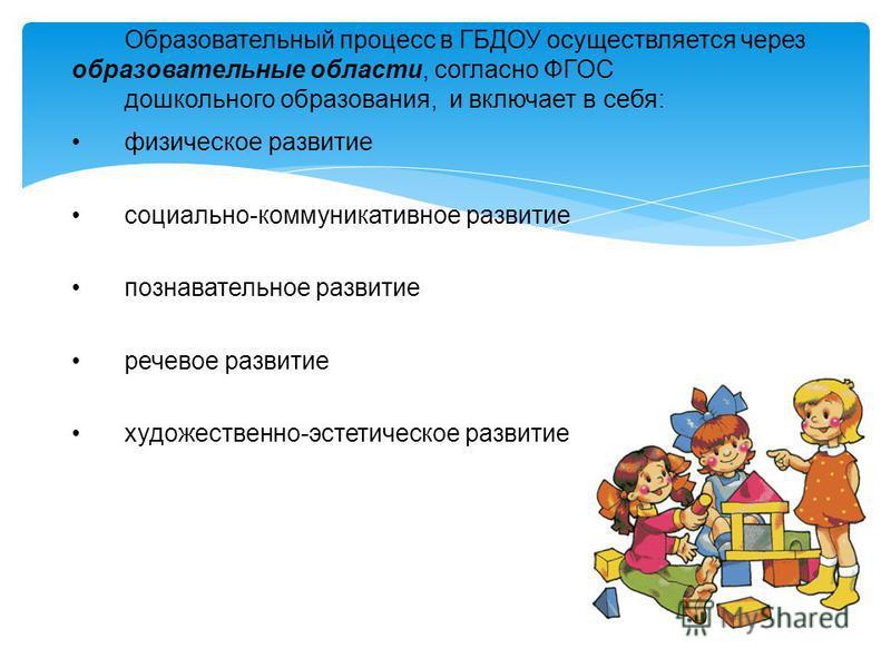 Образовательный процесс в ГБДОУ осуществляется через образовательные области, согласно ФГОС дошкольного образования, и включает в себя: физическое развитие социально-коммуникативное развитие познавательное развитие речевое развитие художественно-эсте