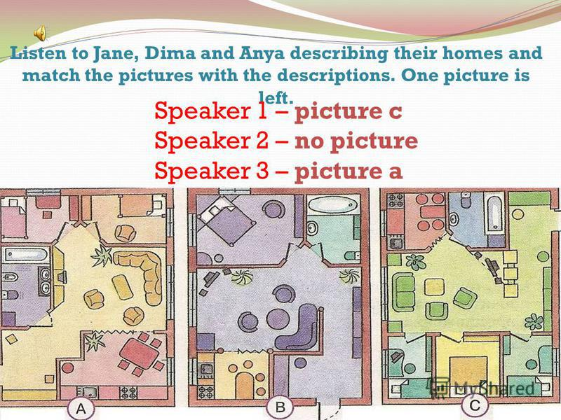 Listen to Jane, Dima and Anya describing their homes and match the pictures with the descriptions. One picture is left. Speaker 1 – picture c Speaker 2 – no picture Speaker 3 – picture a