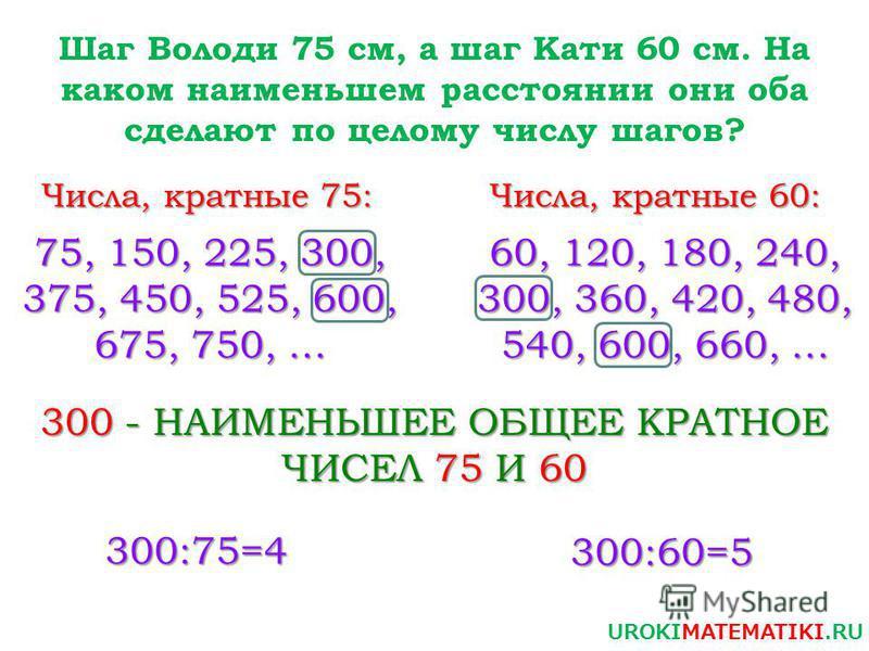 Шаг Володи 75 см, а шаг Кати 60 см. На каком наименьшем расстоянии они оба сделают по целому числу шагов? Числа, кратные 75: UROKIMATEMATIKI.RU 300 - НАИМЕНЬШЕЕ ОБЩЕЕ КРАТНОЕ ЧИСЕЛ 75 И 60 Числа, кратные 60: 300:75=4 300:60=5 75, 150, 225, 300, 375,