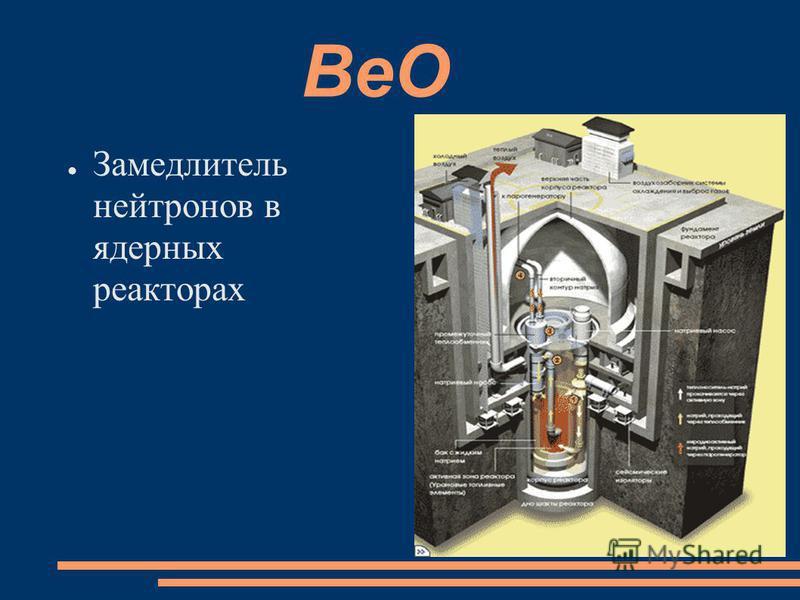 BeO Замедлитель нейтронов в ядерных реакторах