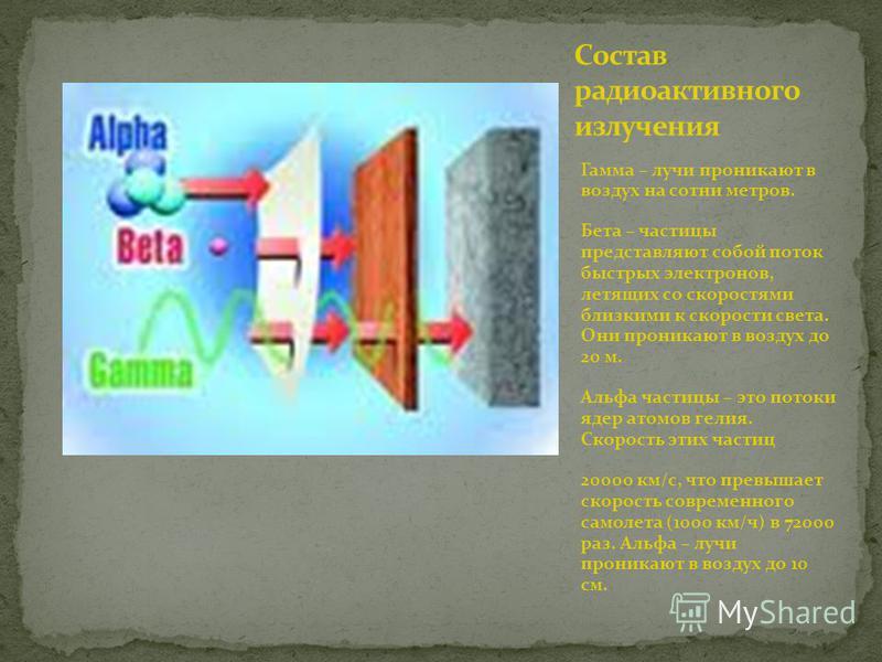Гамма – лучи проникают в воздух на сотни метров. Бета – частицы представляют собой поток быстрых электронов, летящих со скоростями близкими к скорости света. Они проникают в воздух до 20 м. Альфа частицы – это потоки ядер атомов гелия. Скорость этих