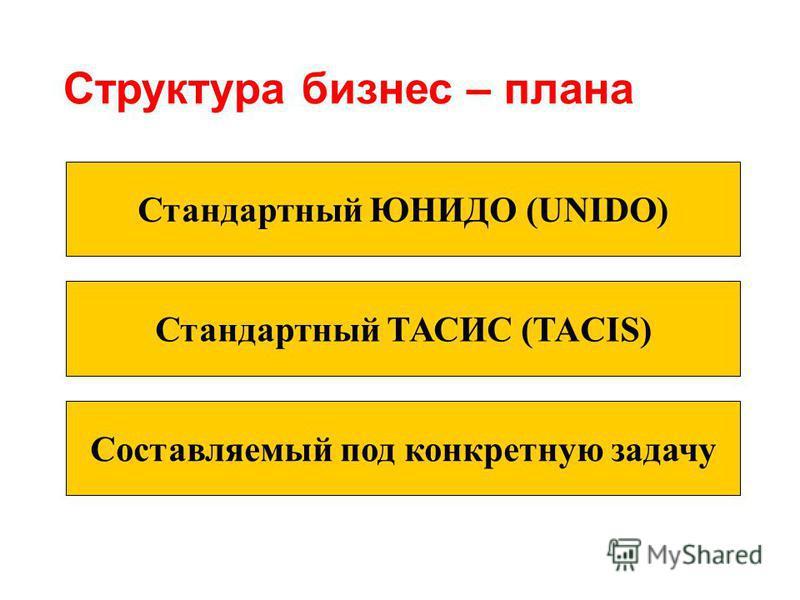 Структура бизнес – плана Стандартный ЮНИДО (UNIDO) Стандартный ТАСИС (TACIS) Составляемый под конкретную задачу