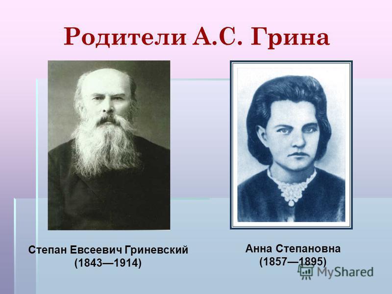 Родители А.С. Грина Степан Евсеевич Гриневский (18431914) Анна Степановна (18571895)