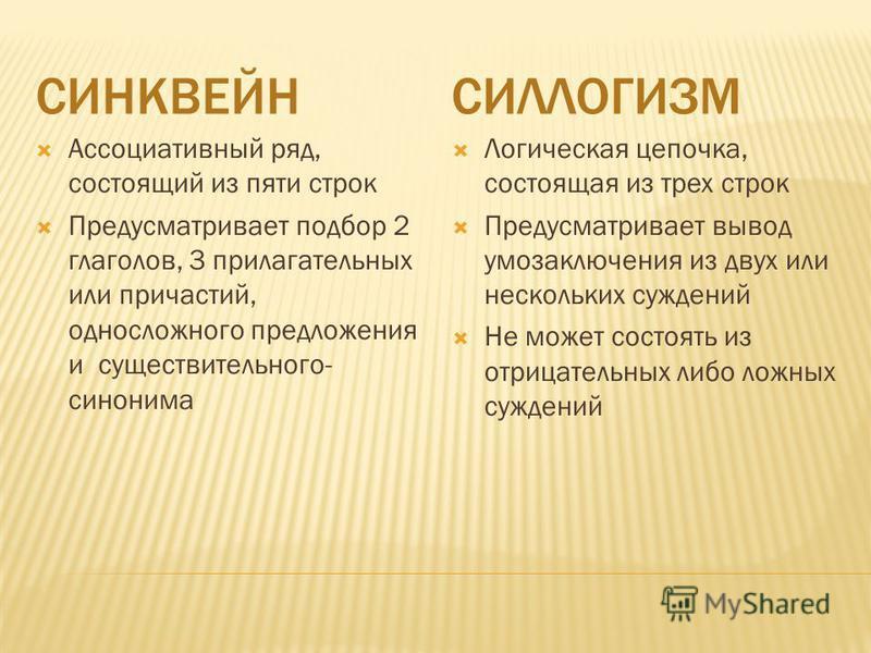 СИНКВЕЙНСИЛЛОГИЗМ Ассоциативный ряд, состоящий из пяти строк Предусматривает подбор 2 глаголов, 3 прилагательных или причастий, односложного предложения и существительного- синонима Логическая цепочка, состоящая из трех строк Предусматривает вывод ум