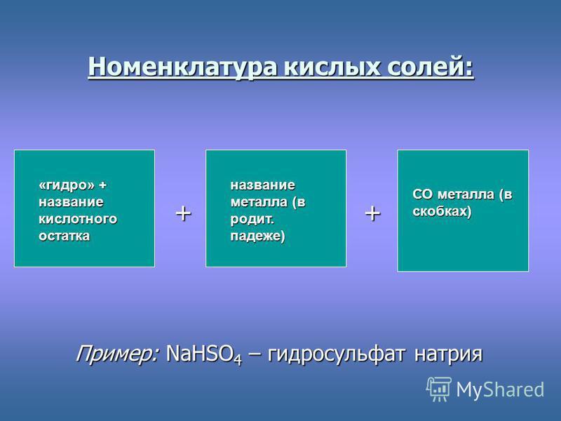 Номенклатура кислых солей: + + + + Пример: NaHSO 4 – гидросульфат натрия Пример: NaHSO 4 – гидросульфат натрия «гидро» + название кислотного остатка название металла (в родит. падеже) СО металла (в скобках)