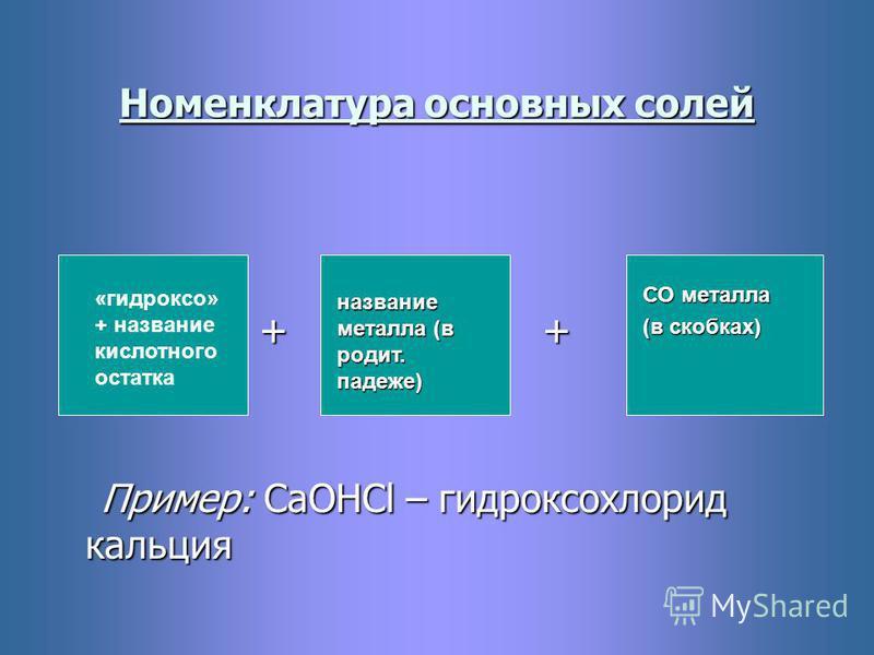 Номенклатура основных солей + + + + Пример: CaOHCl – гидроксидхлорид кальция Пример: CaOHCl – гидроксидхлорид кальция «гидроксид» + название кислотного остатка название металла (в родит. падеже) СО металла (в скобках)