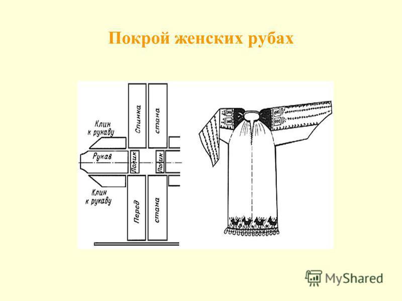 Покрой женских рубах