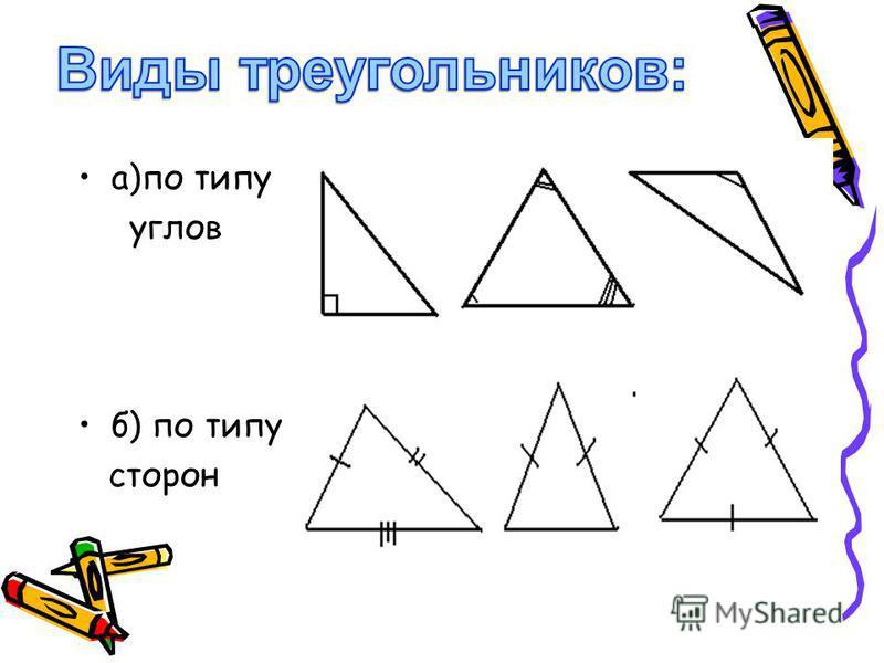 а)по типу углов б) по типу сторон