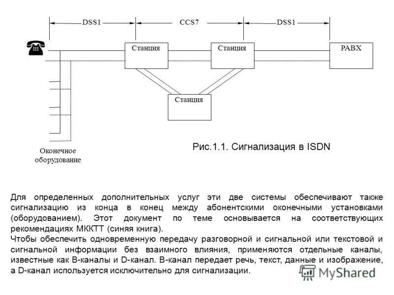 Оконечное оборудование Станция PABX DSS1 CCS7 Рис.1.1. Сигнализация в ISDN Для определенных дополнительных услуг эти две системы обеспечивают также сигнализацию из конца в конец между абонентскими оконечными установками (оборудованием). Этот документ