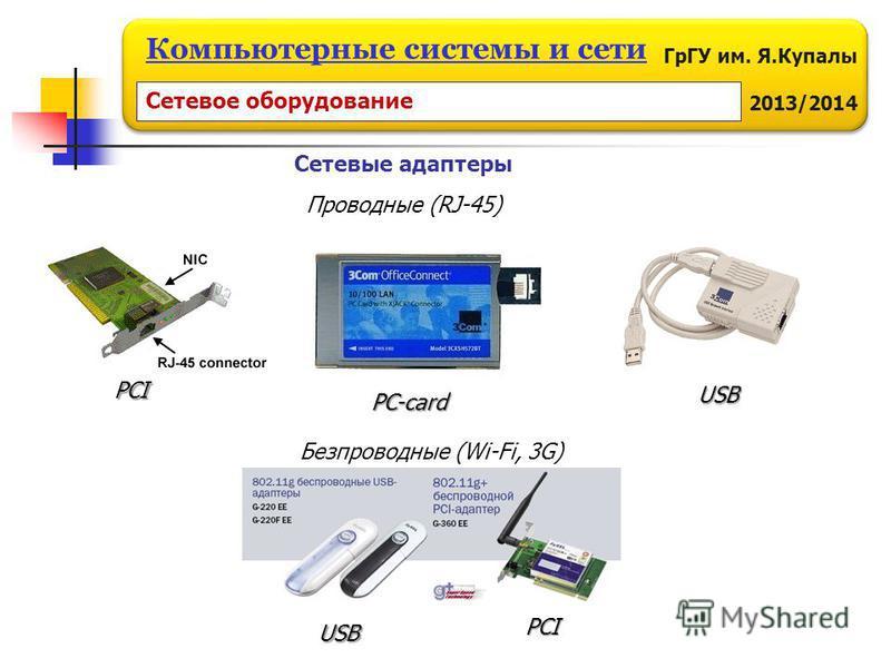 ГрГУ им. Я.Купалы 2013/2014 Компьютерные системы и сети Сетевые адаптеры Проводные (RJ-45) PCI PC-card USB PCI USB Безпроводные (Wi-Fi, 3G) Сетевое оборудование