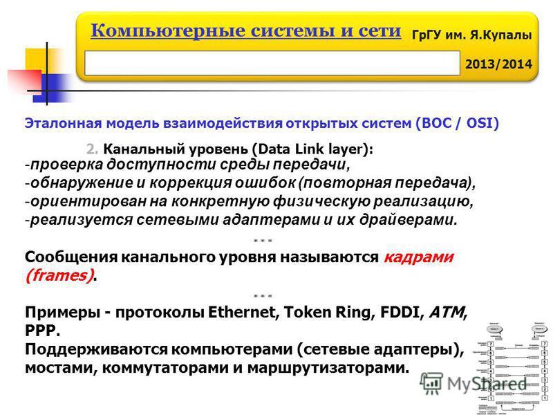 ГрГУ им. Я.Купалы 2013/2014 Компьютерные системы и сети 2. Канальный уровень (Data Link layer): Эталонная модель взаимодействия открытых систем (ВОС / OSI) -проверка доступности среды передачи, -обнаружение и коррекция ошибок (повторная передача), -о