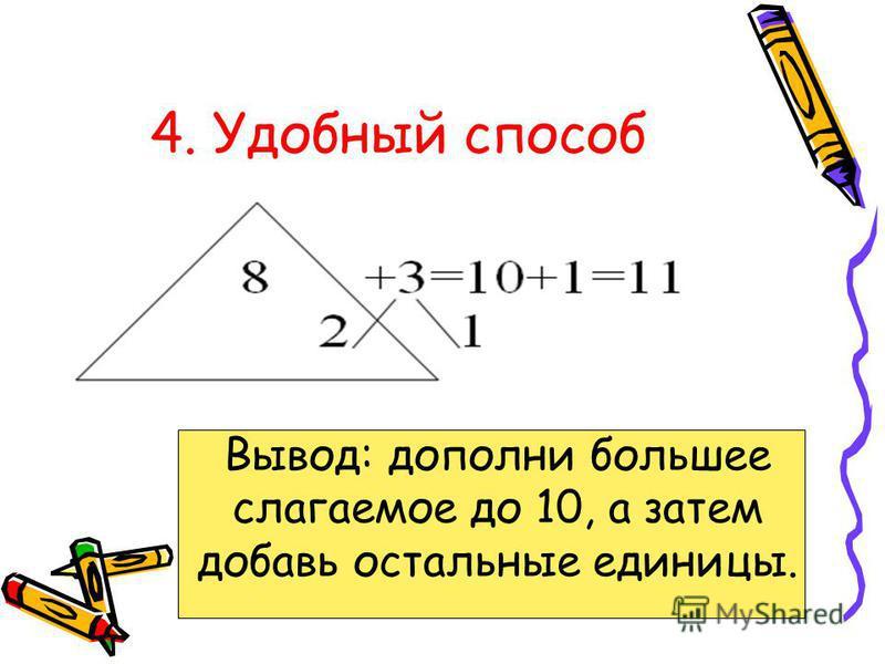 4. Удобный способ Вывод: дополни большее слагаемое до 10, а затем добавь остальные единицы.