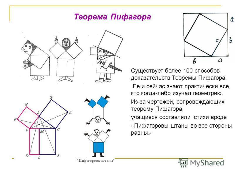 Теорема Пифагора Существует более 100 способов доказательств Теоремы Пифагора. Ее и сейчас знают практически все, кто когда-либо изучал геометрию. Из-за чертежей, сопровождающих теорему Пифагора, учащиеся составляли стихи вроде «Пифагоровы штаны во в