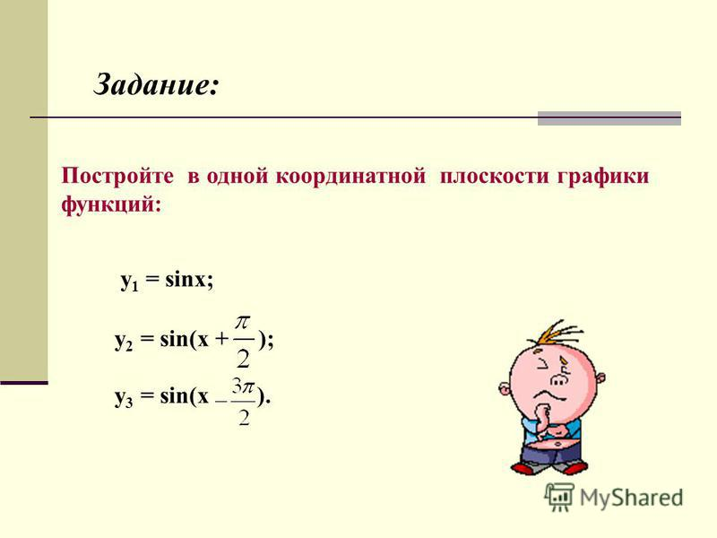 Задание: Постройте в одной координатной плоскости графики функций: y 1 = sinx; у 2 = sin(x + ); у 3 = sin(x ).