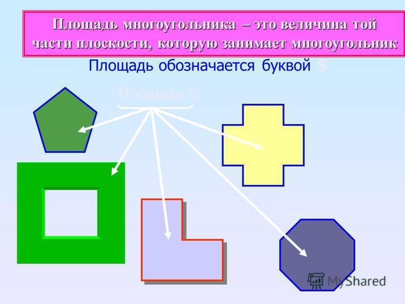 Площадь многоугольника – это величина той части плоскости, которую занимает многоугольник Площадь обозначается буквой S Площадь S