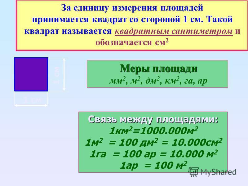 За единицу измерения площадей принимается квадрат со стороной 1 см. Такой квадрат называется квадратным сантиметром и обозначается см 2 1 см Меры площади мм 2, м 2, дм 2, км 2, га, ар Связь между площадями: 1 км 2 =1000.000 м 2 1 м 2 = 100 дм 2 = 10.